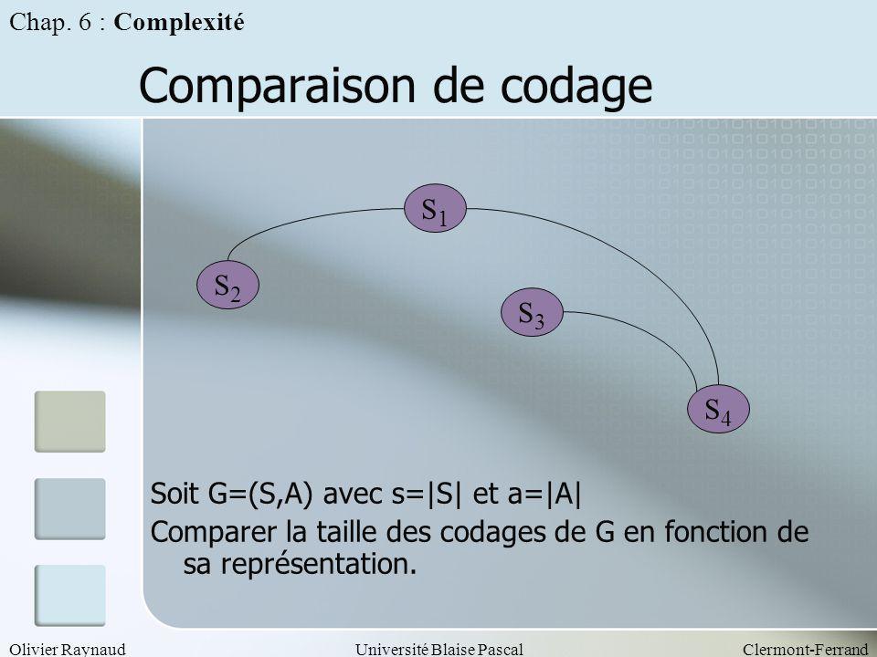 Olivier RaynaudUniversité Blaise PascalClermont-Ferrand Comparaison de codage Soit G=(S,A) avec s=|S| et a=|A| Comparer la taille des codages de G en