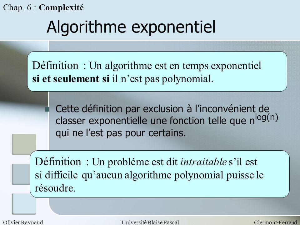 Olivier RaynaudUniversité Blaise PascalClermont-Ferrand Algorithme exponentiel Définition : Un algorithme est en temps exponentiel si et seulement si