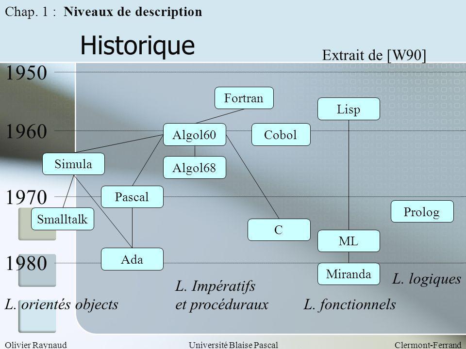 Olivier RaynaudUniversité Blaise PascalClermont-Ferrand Historique Chap. 1 : Niveaux de description 1950 1960 1970 1980 Fortran Algol60Cobol Algol68 P