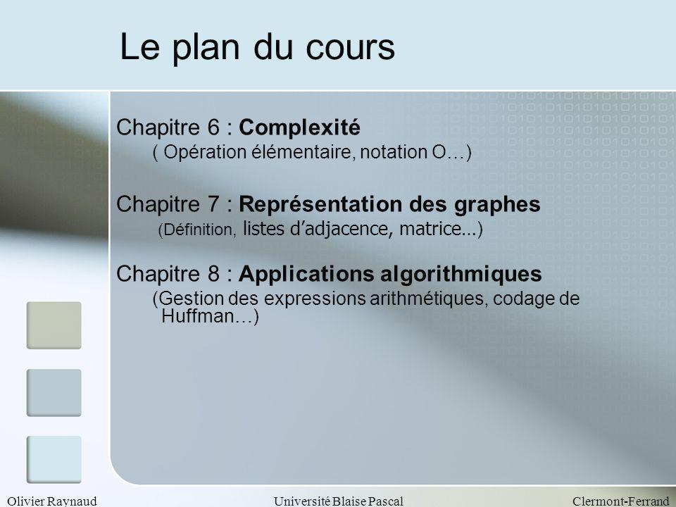 Olivier RaynaudUniversité Blaise PascalClermont-Ferrand Le plan du cours Chapitre 6 : Complexité ( Opération élémentaire, notation O…) Chapitre 7 : Re