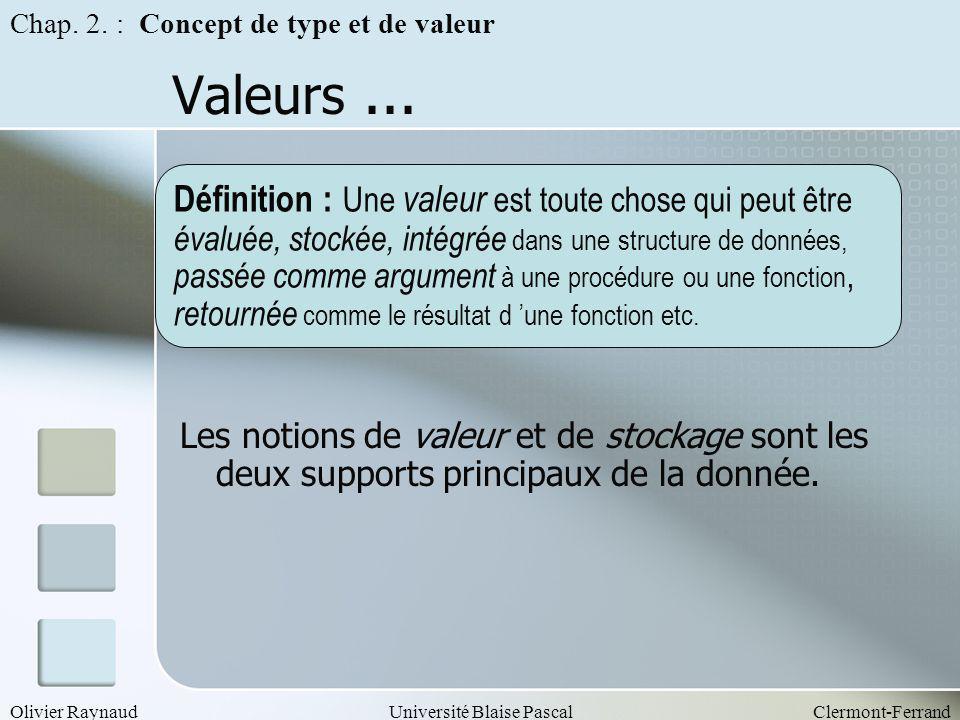 Olivier RaynaudUniversité Blaise PascalClermont-Ferrand Valeurs... Les notions de valeur et de stockage sont les deux supports principaux de la donnée