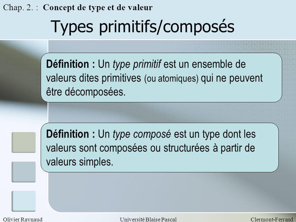 Olivier RaynaudUniversité Blaise PascalClermont-Ferrand Types primitifs/composés Chap. 2. : Concept de type et de valeur Définition : Un type primitif