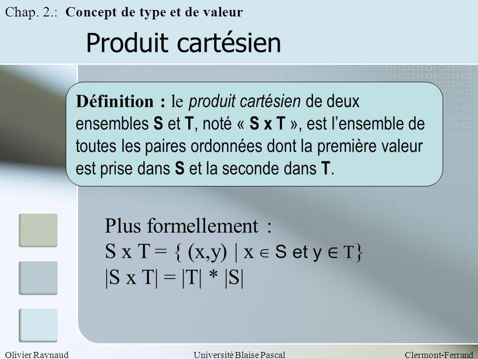 Olivier RaynaudUniversité Blaise PascalClermont-Ferrand Produit cartésien Chap. 2.: Concept de type et de valeur Définition : le produit cartésien de