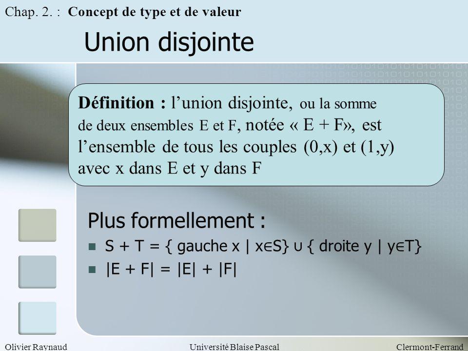 Olivier RaynaudUniversité Blaise PascalClermont-Ferrand Union disjointe Plus formellement : S + T = { gauche x | x S} { droite y | y T} |E + F| = |E|