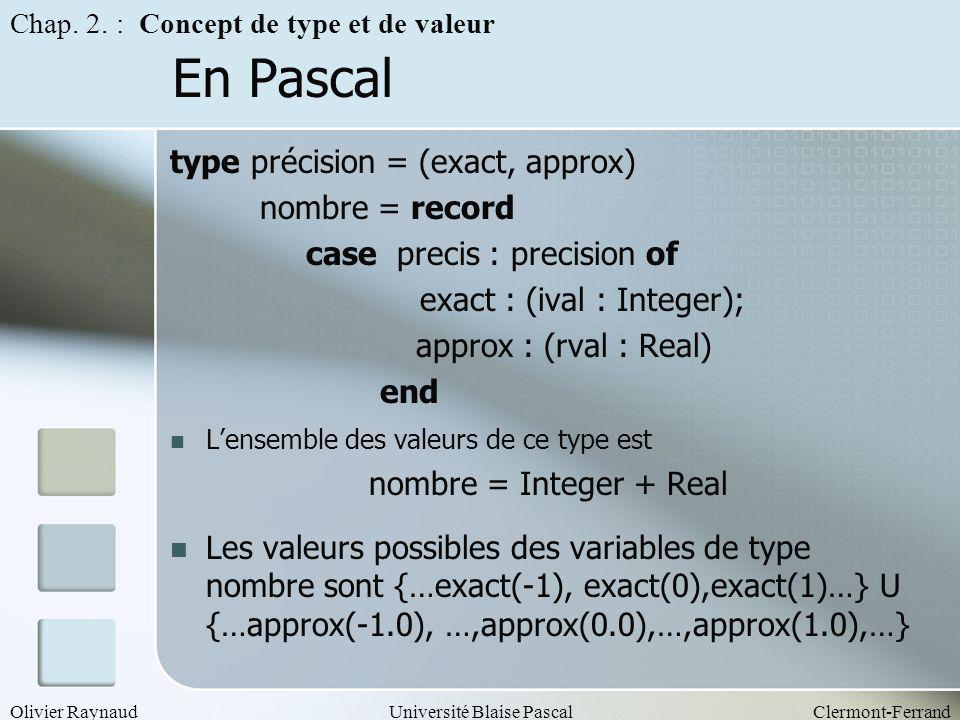 Olivier RaynaudUniversité Blaise PascalClermont-Ferrand En Pascal type précision = (exact, approx) nombre = record case precis : precision of exact :