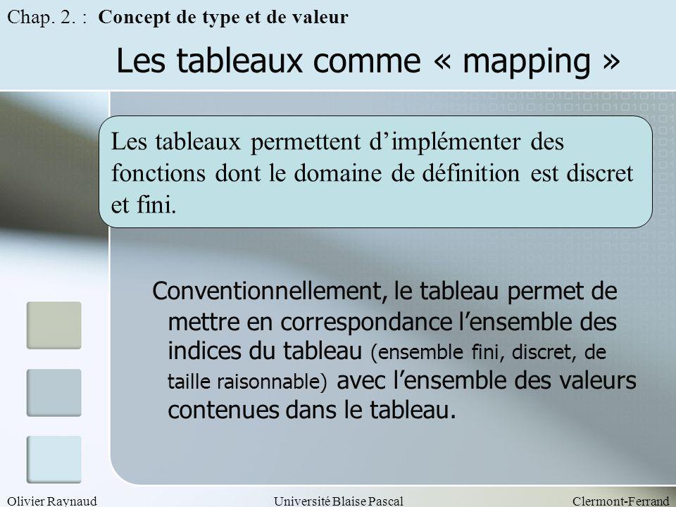 Olivier RaynaudUniversité Blaise PascalClermont-Ferrand Les tableaux comme « mapping » Conventionnellement, le tableau permet de mettre en corresponda