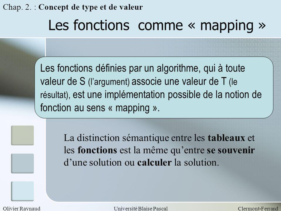Olivier RaynaudUniversité Blaise PascalClermont-Ferrand Les fonctions comme « mapping » Chap. 2. : Concept de type et de valeur Les fonctions définies