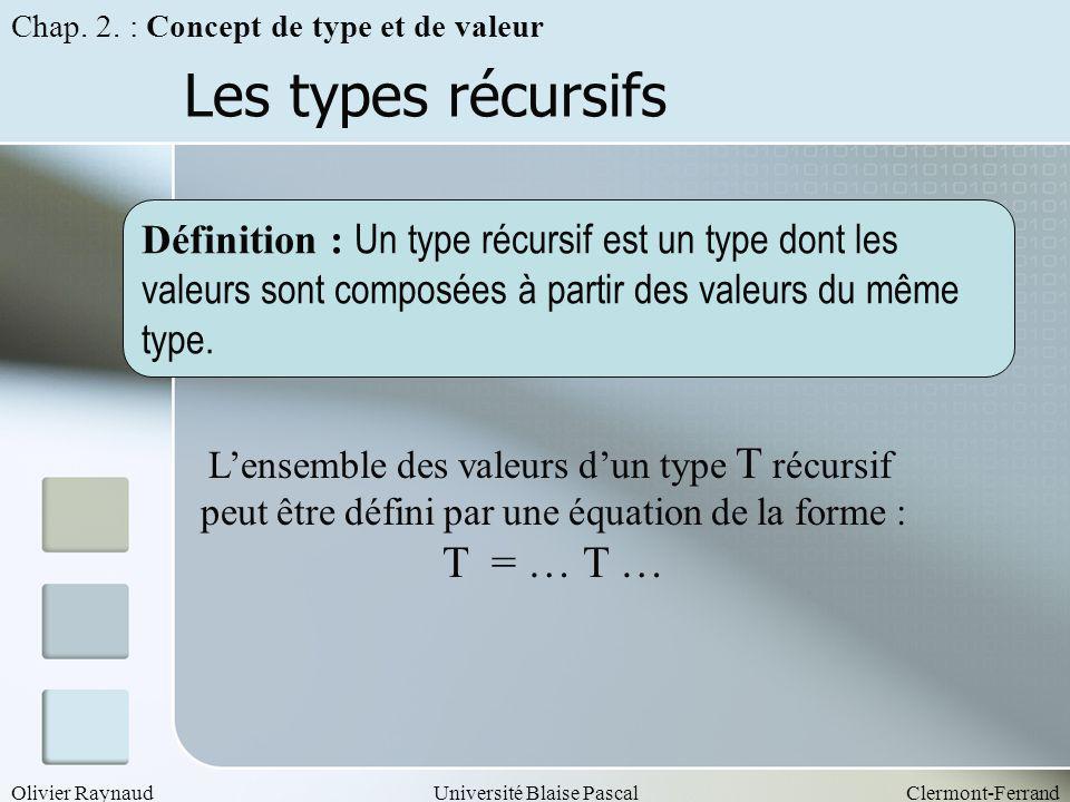 Olivier RaynaudUniversité Blaise PascalClermont-Ferrand Les types récursifs Chap. 2. : Concept de type et de valeur Définition : Un type récursif est