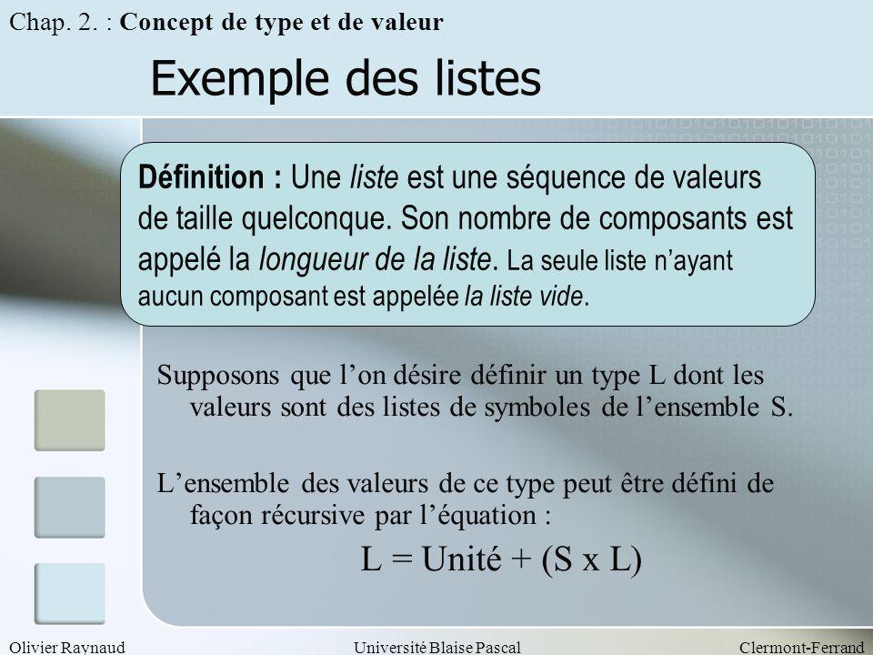 Olivier RaynaudUniversité Blaise PascalClermont-Ferrand Exemple des listes Supposons que lon désire définir un type L dont les valeurs sont des listes