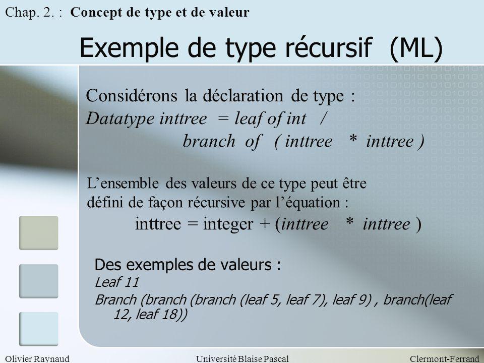 Olivier RaynaudUniversité Blaise PascalClermont-Ferrand Exemple de type récursif (ML) Des exemples de valeurs : Leaf 11 Branch (branch (branch (leaf 5