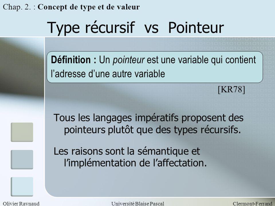 Olivier RaynaudUniversité Blaise PascalClermont-Ferrand Type récursif vs Pointeur Tous les langages impératifs proposent des pointeurs plutôt que des