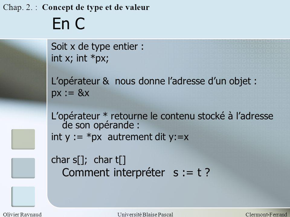 Olivier RaynaudUniversité Blaise PascalClermont-Ferrand En C Soit x de type entier : int x; int *px; Lopérateur & nous donne ladresse dun objet : px :