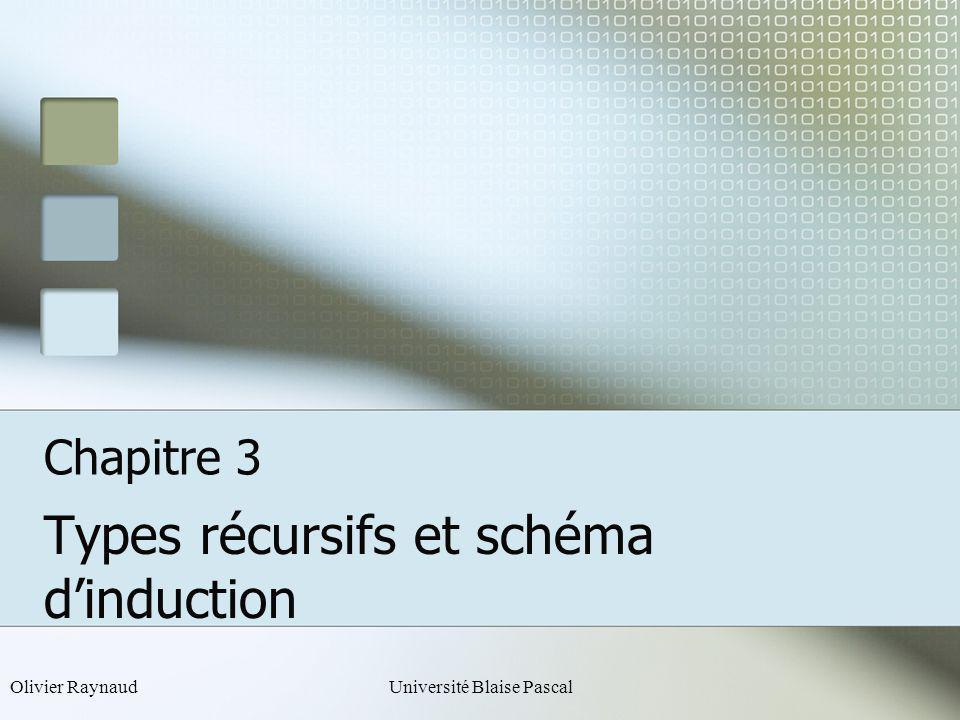 Olivier RaynaudUniversité Blaise Pascal Chapitre 3 Types récursifs et schéma dinduction