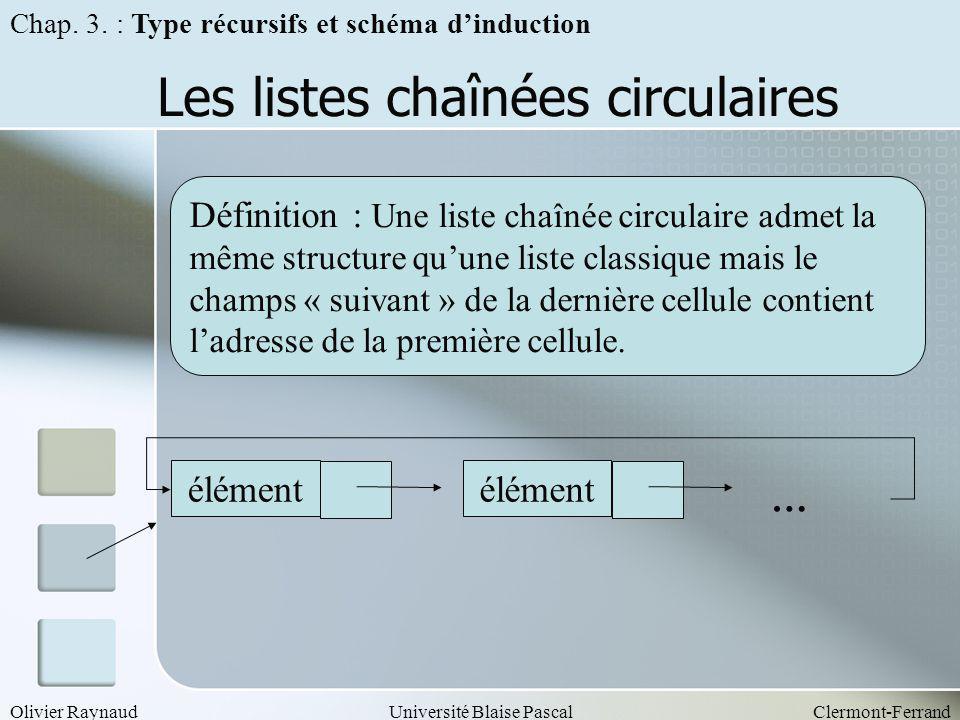 Olivier RaynaudUniversité Blaise PascalClermont-Ferrand Les listes chaînées circulaires Définition : Une liste chaînée circulaire admet la même struct