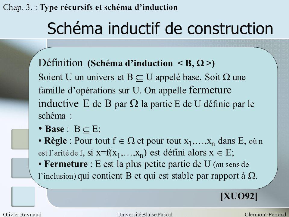 Olivier RaynaudUniversité Blaise PascalClermont-Ferrand Schéma inductif de construction Définition (Schéma dinduction ) Soient U un univers et B U app
