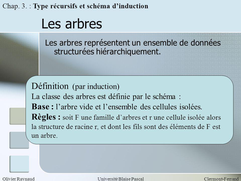 Olivier RaynaudUniversité Blaise PascalClermont-Ferrand Les arbres Les arbres représentent un ensemble de données structurées hiérarchiquement. Défini