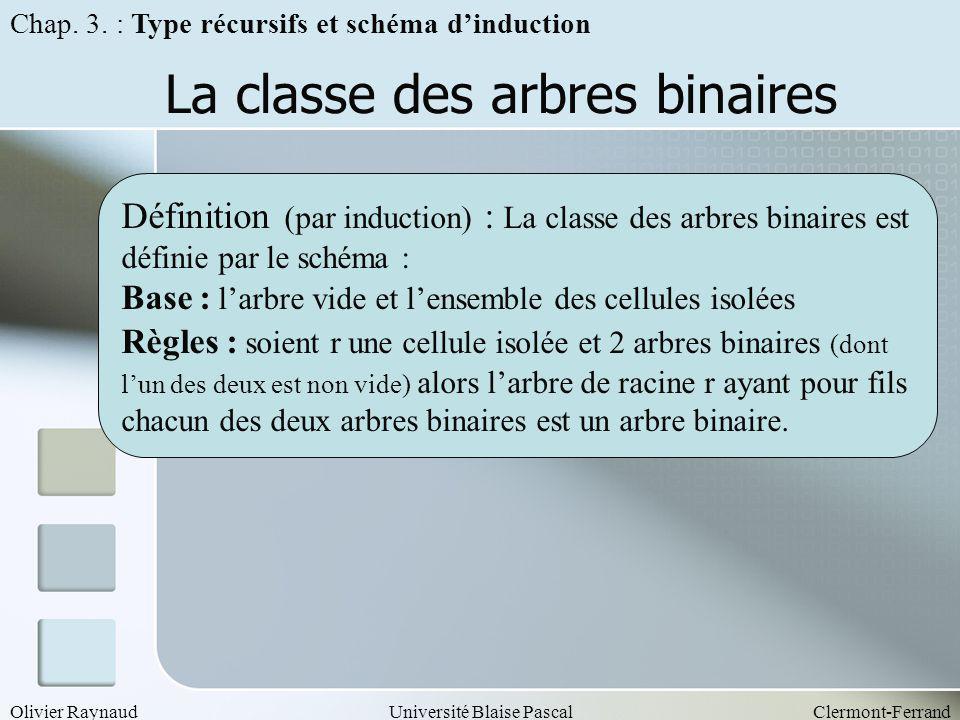 Olivier RaynaudUniversité Blaise PascalClermont-Ferrand La classe des arbres binaires Définition (par induction) : La classe des arbres binaires est d