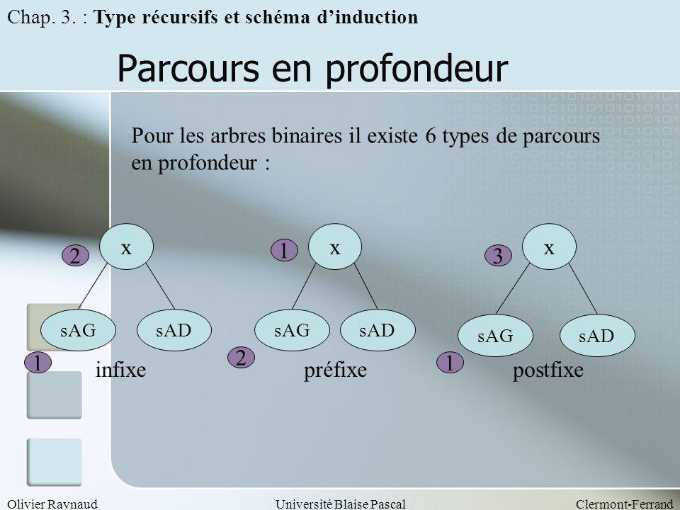 Olivier RaynaudUniversité Blaise PascalClermont-Ferrand Parcours en profondeur Chap. 3. : Type récursifs et schéma dinduction Pour les arbres binaires