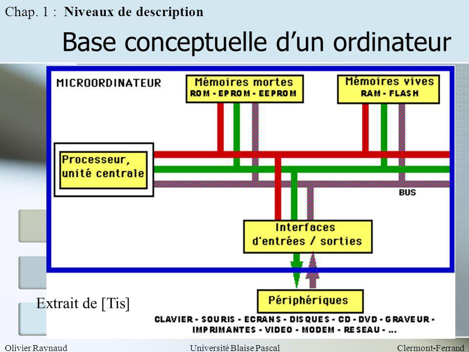 Olivier RaynaudUniversité Blaise PascalClermont-Ferrand Base conceptuelle dun ordinateur Extrait de [Tis] Chap. 1 : Niveaux de description