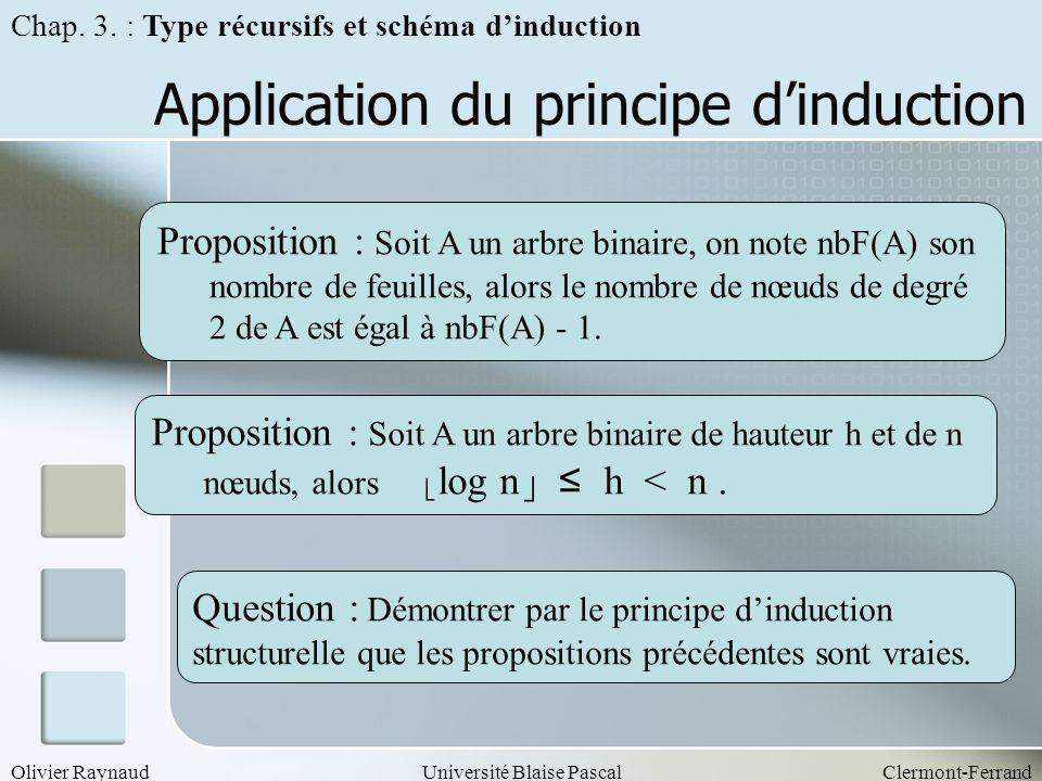 Olivier RaynaudUniversité Blaise PascalClermont-Ferrand Application du principe dinduction Proposition : Soit A un arbre binaire, on note nbF(A) son n