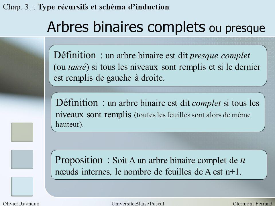 Olivier RaynaudUniversité Blaise PascalClermont-Ferrand Arbres binaires complets ou presque Définition : un arbre binaire est dit presque complet (ou