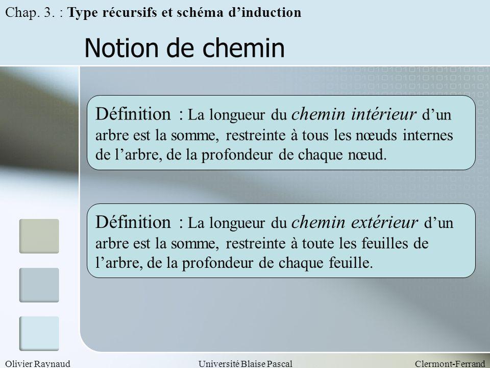 Olivier RaynaudUniversité Blaise PascalClermont-Ferrand Notion de chemin Définition : La longueur du chemin intérieur dun arbre est la somme, restrein