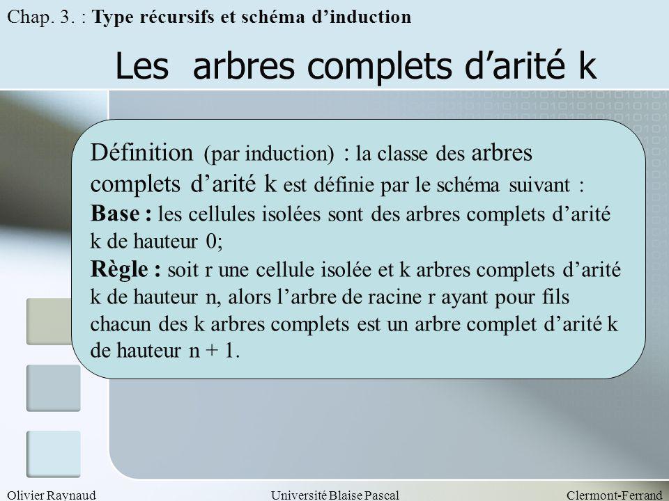 Olivier RaynaudUniversité Blaise PascalClermont-Ferrand Les arbres complets darité k Définition (par induction) : la classe des arbres complets darité