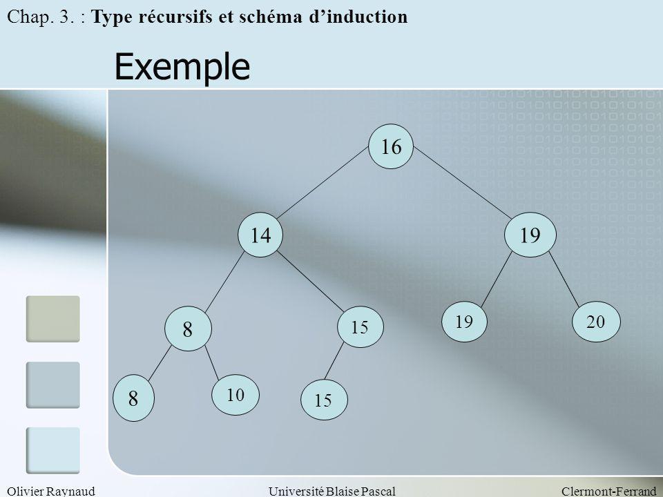Olivier RaynaudUniversité Blaise PascalClermont-Ferrand Exemple 16 14 15 8 10 8 19 2019 Chap. 3. : Type récursifs et schéma dinduction
