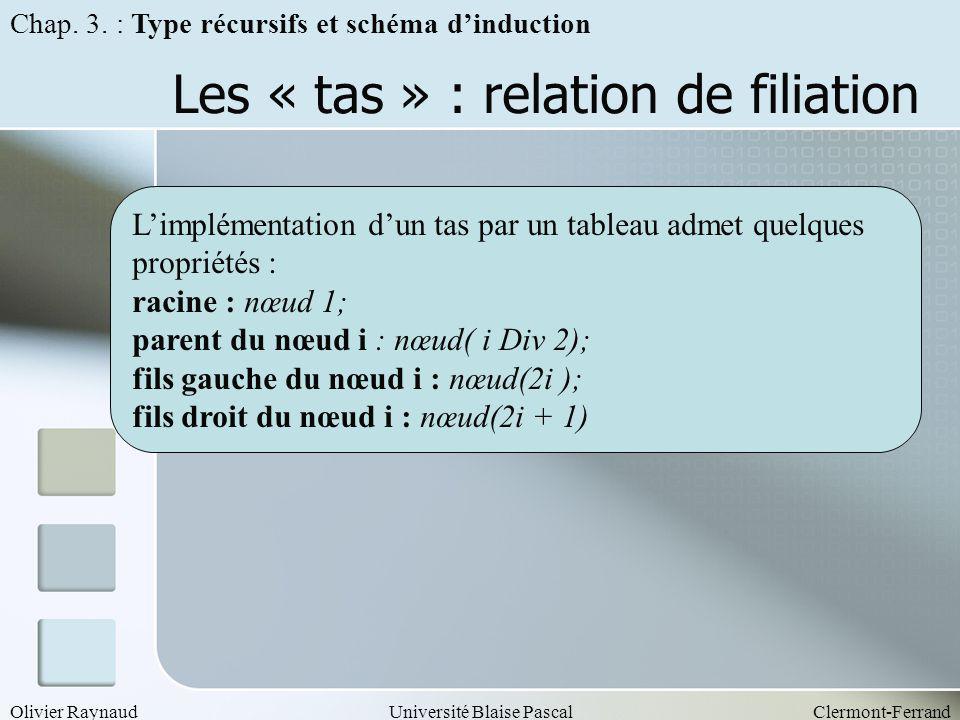Olivier RaynaudUniversité Blaise PascalClermont-Ferrand Les « tas » : relation de filiation Limplémentation dun tas par un tableau admet quelques prop