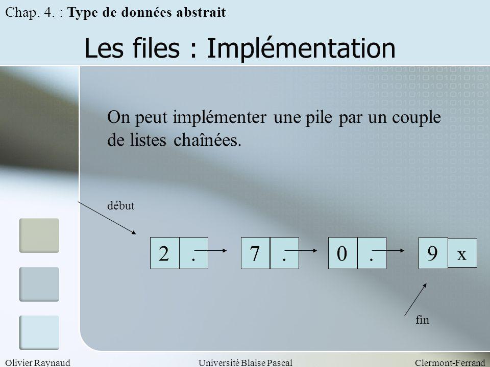 Olivier RaynaudUniversité Blaise PascalClermont-Ferrand Les files : Implémentation On peut implémenter une pile par un couple de listes chaînées. 2.7.