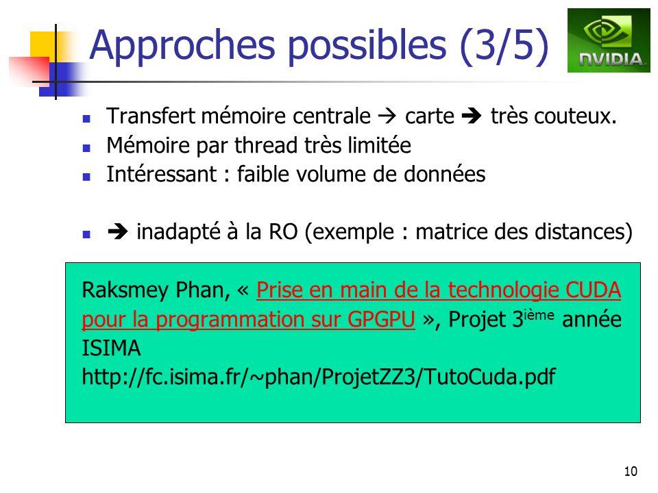 10 Approches possibles (3/5) Transfert mémoire centrale carte très couteux. Mémoire par thread très limitée Intéressant : faible volume de données ina