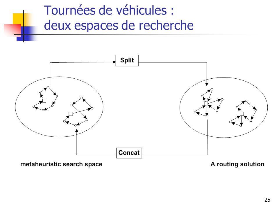 25 Tournées de véhicules : deux espaces de recherche