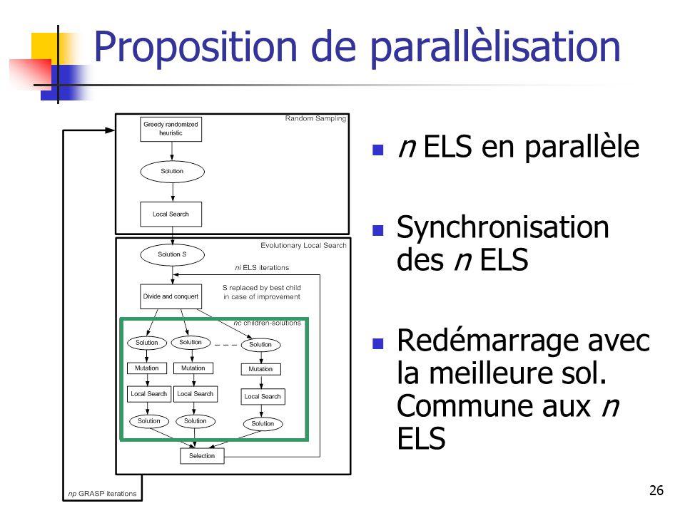 26 Proposition de parallèlisation n ELS en parallèle Synchronisation des n ELS Redémarrage avec la meilleure sol. Commune aux n ELS