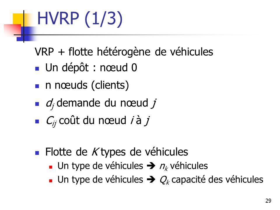 29 HVRP (1/3) VRP + flotte hétérogène de véhicules Un dépôt : nœud 0 n nœuds (clients) d j demande du nœud j C ij coût du nœud i à j Flotte de K types de véhicules Un type de véhicules n k véhicules Un type de véhicules Q k capacité des véhicules