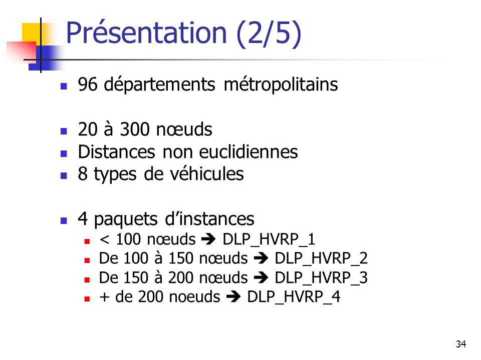 34 Présentation (2/5) 96 départements métropolitains 20 à 300 nœuds Distances non euclidiennes 8 types de véhicules 4 paquets dinstances < 100 nœuds DLP_HVRP_1 De 100 à 150 nœuds DLP_HVRP_2 De 150 à 200 nœuds DLP_HVRP_3 + de 200 noeuds DLP_HVRP_4