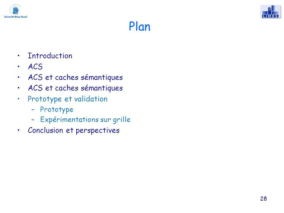 Plan Introduction ACS ACS et caches sémantiques Prototype et validation –Prototype –Expérimentations sur grille Conclusion et perspectives 28