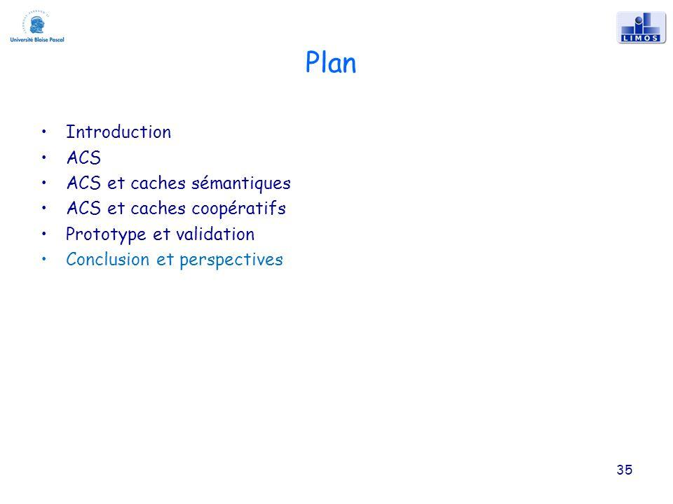Plan Introduction ACS ACS et caches sémantiques ACS et caches coopératifs Prototype et validation Conclusion et perspectives 35