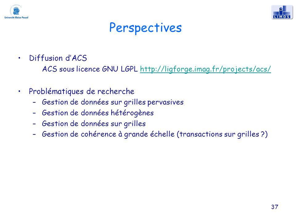 Perspectives Diffusion dACS ACS sous licence GNU LGPL http://ligforge.imag.fr/projects/acs/http://ligforge.imag.fr/projects/acs/ Problématiques de recherche –Gestion de données sur grilles pervasives –Gestion de données hétérogènes –Gestion de données sur grilles –Gestion de cohérence à grande échelle (transactions sur grilles ) 37