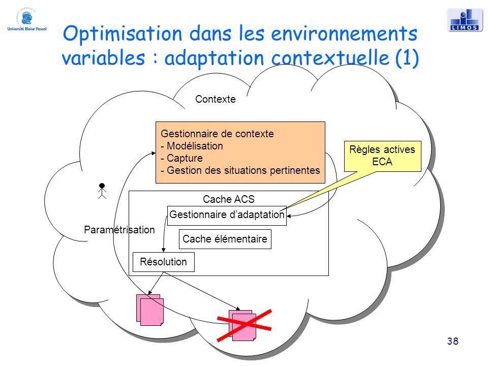 Optimisation dans les environnements variables : adaptation contextuelle (1) 38 Gestionnaire de contexte - Modélisation - Capture - Gestion des situations pertinentes Cache ACS Gestionnaire dadaptation Résolution Cache élémentaire Contexte Règles actives ECA Paramétrisation