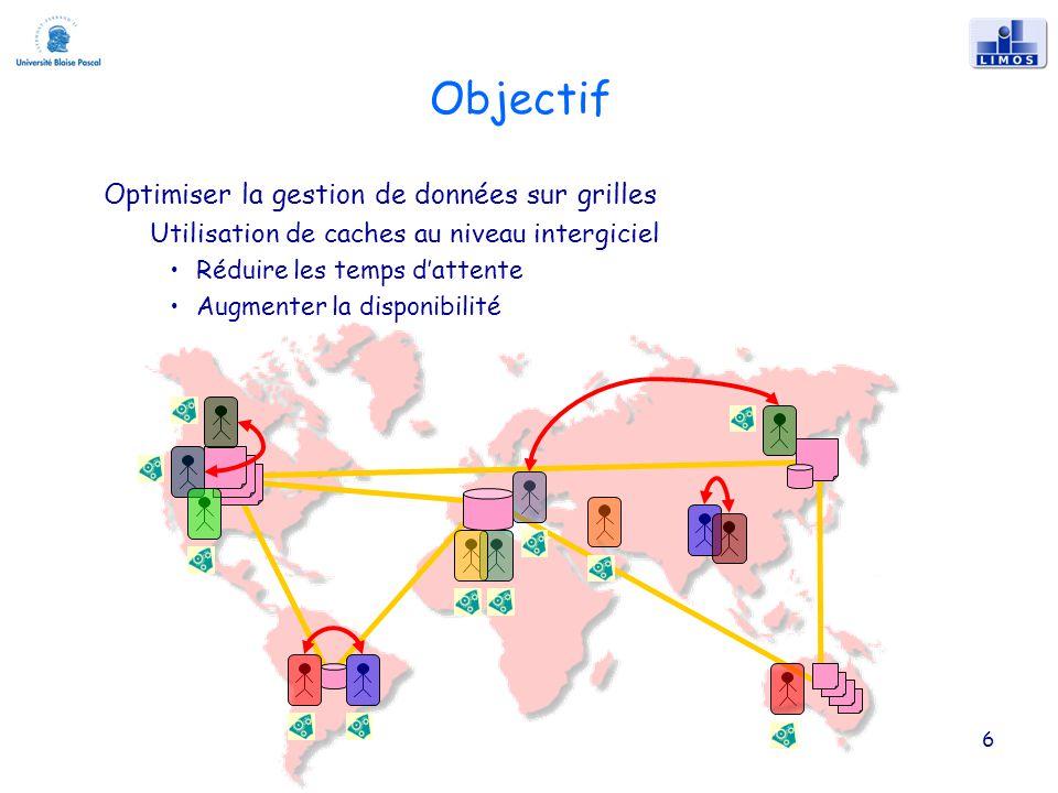 Objectif 6 Optimiser la gestion de données sur grilles Utilisation de caches au niveau intergiciel Réduire les temps dattente Augmenter la disponibilité