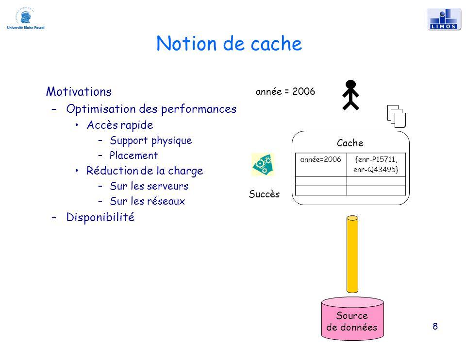 Prototype dACS (disponible sur ligforge.imag.fr) Architecture du canevas –Java + Fractal –Interfaces + patrons dinteractions –Bibliothèque de composants 29
