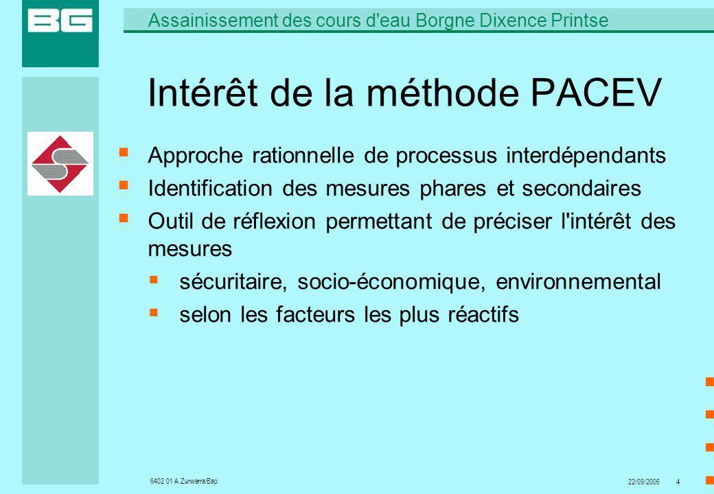 6402.01 A.Zurwerra/Bap Assainissement des cours d'eau Borgne Dixence Printse 22/09/20064 Intérêt de la méthode PACEV Approche rationnelle de processus