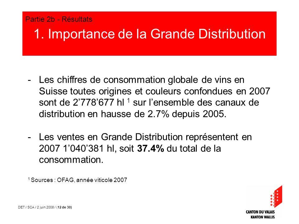 DET / SCA / 2 juin 2008 / (13 de 30) 1. Importance de la Grande Distribution Partie 2b - Résultats