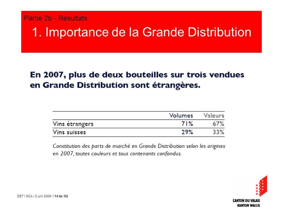 DET / SCA / 2 juin 2008 / (15 de 30) 1. Importance de la Grande Distribution Partie 2b - Résultats