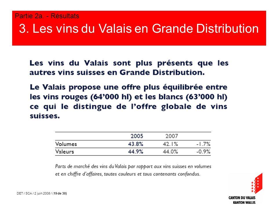DET / SCA / 2 juin 2008 / (19 de 30) 3.Les vins du Valais en Grande Distribution Partie 2a.
