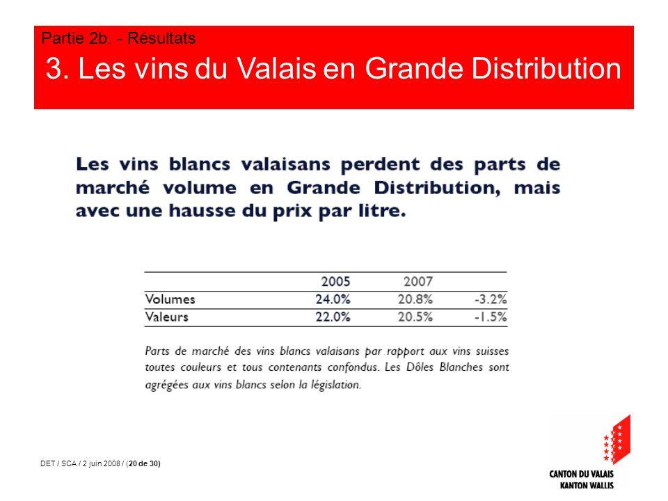 DET / SCA / 2 juin 2008 / (20 de 30) 3.Les vins du Valais en Grande Distribution Partie 2b.