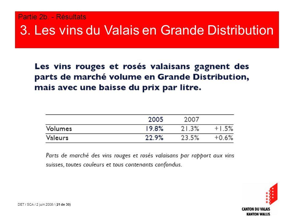 DET / SCA / 2 juin 2008 / (22 de 30) 4. Le Fendant en Grande Distribution Partie 2b. - Résultats