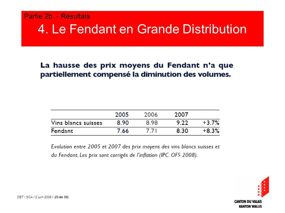 DET / SCA / 2 juin 2008 / (23 de 30) 4. Le Fendant en Grande Distribution Partie 2b. - Résultats