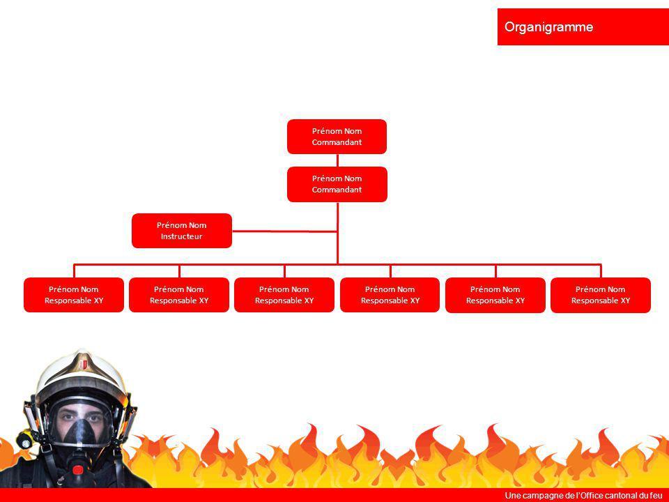 Une campagne de lOffice cantonal du feu Organigramme Prénom Nom Responsable XY Prénom Nom Responsable XY Prénom Nom Responsable XY Prénom Nom Responsa