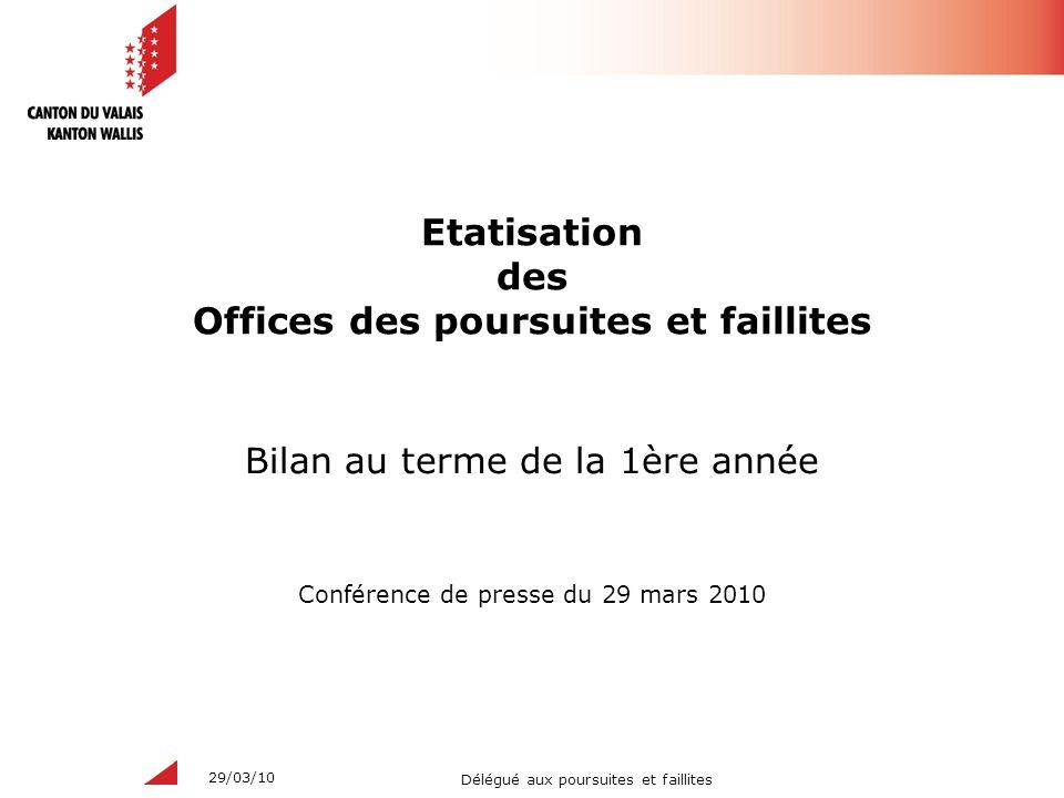 Délégué aux poursuites et faillites 29/03/10 Etatisation des Offices des poursuites et faillites Bilan au terme de la 1ère année Conférence de presse